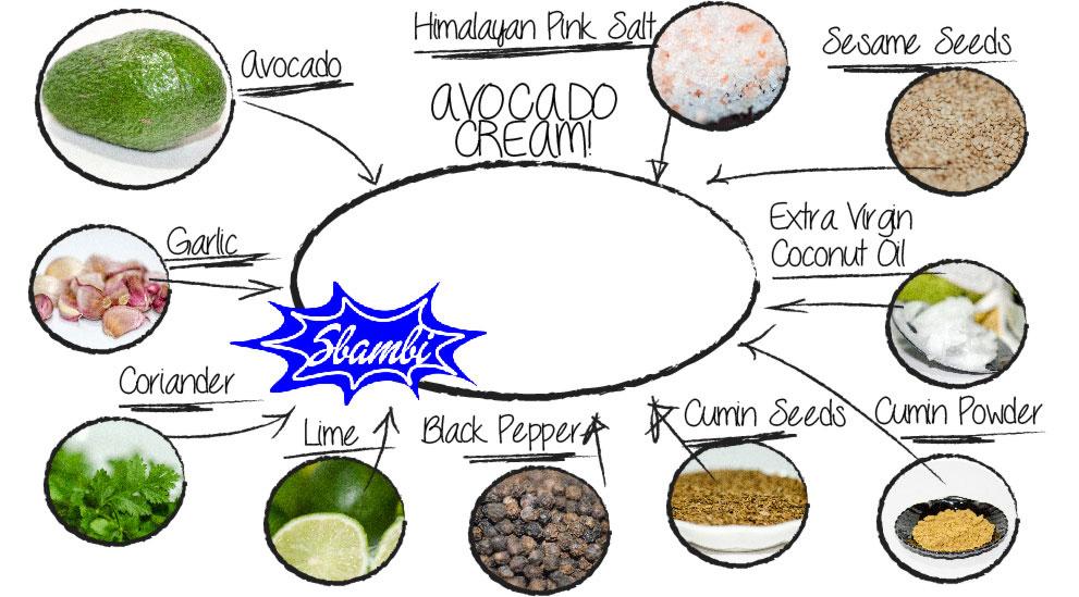 avocado_cream